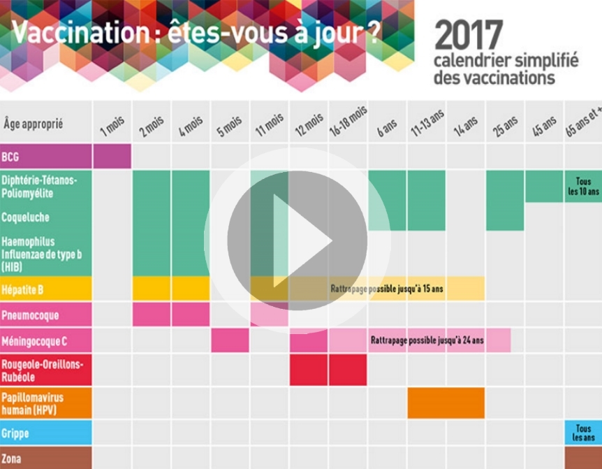 calendrier vaccination